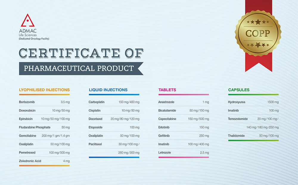 Admac Certificates of Pharmaceutical Product