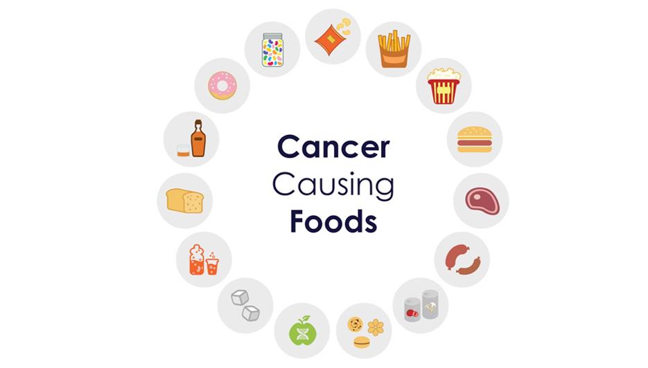 cancer-causing-food-admac