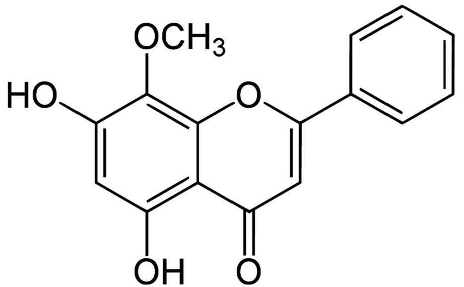 Anticancer flavonoid wogonin for cancer treatment