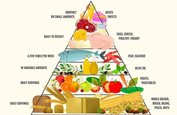 healthy-eating-admac-oncology